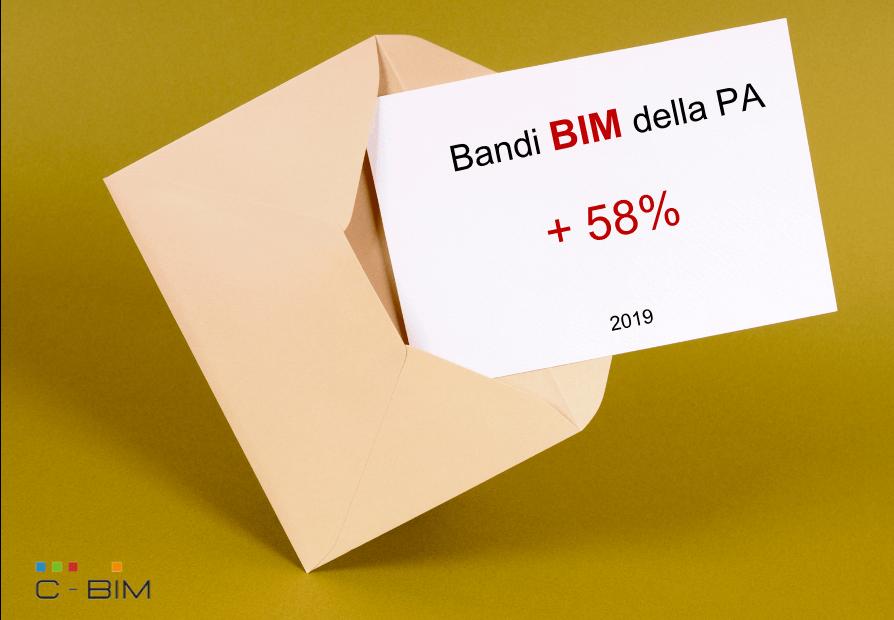 Crescita bandi BIM della PA